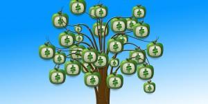 fintech_tree